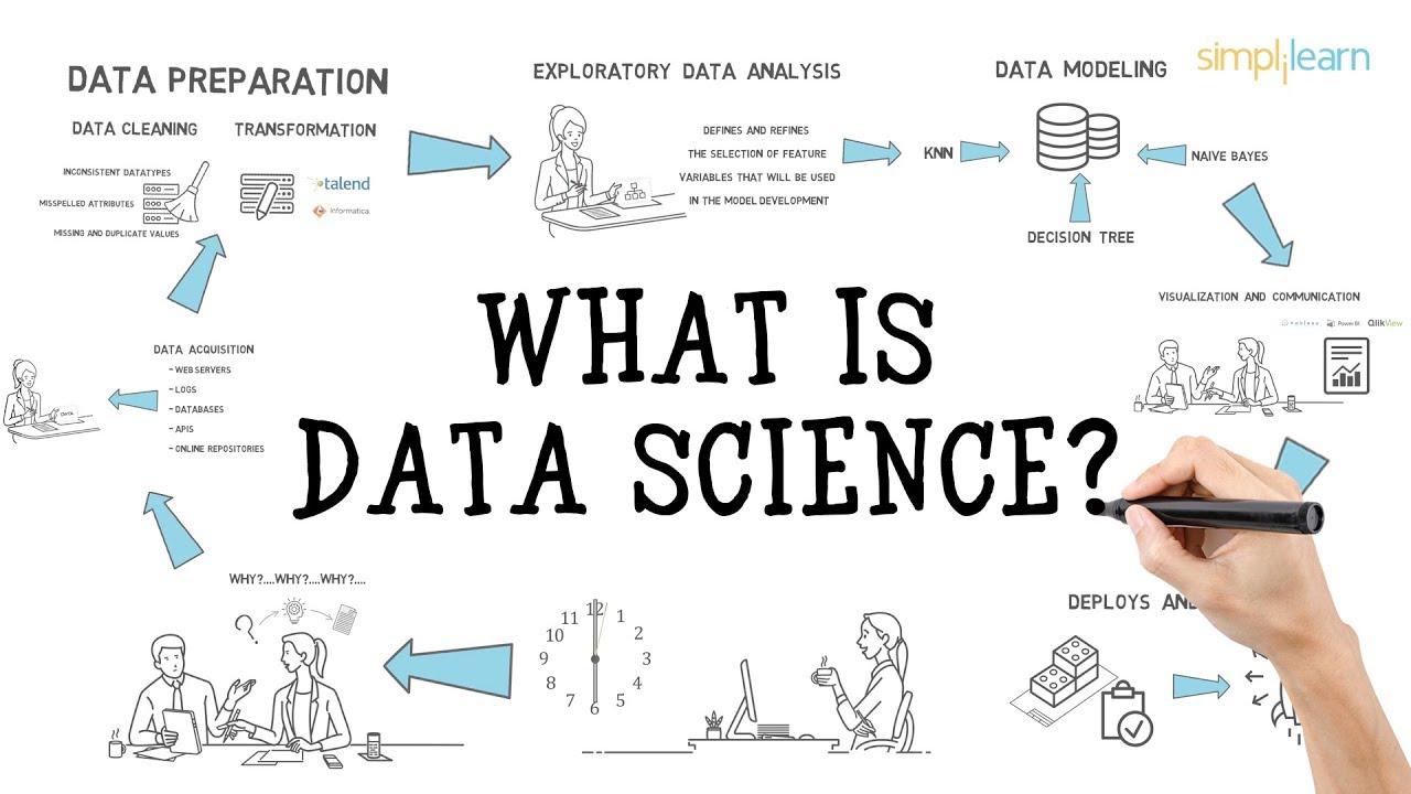 علم داده data science